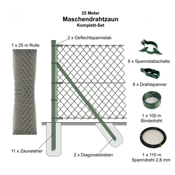 Maschendrahtzaun Komplett-Set 25 Meter